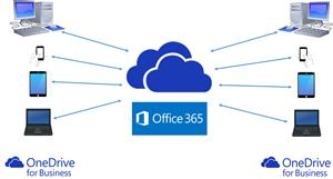 OneDrive is integral part of O365